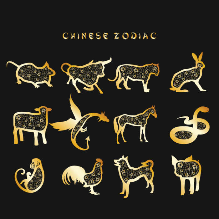 Gold animals on black with words reading Chinese Zodiac.