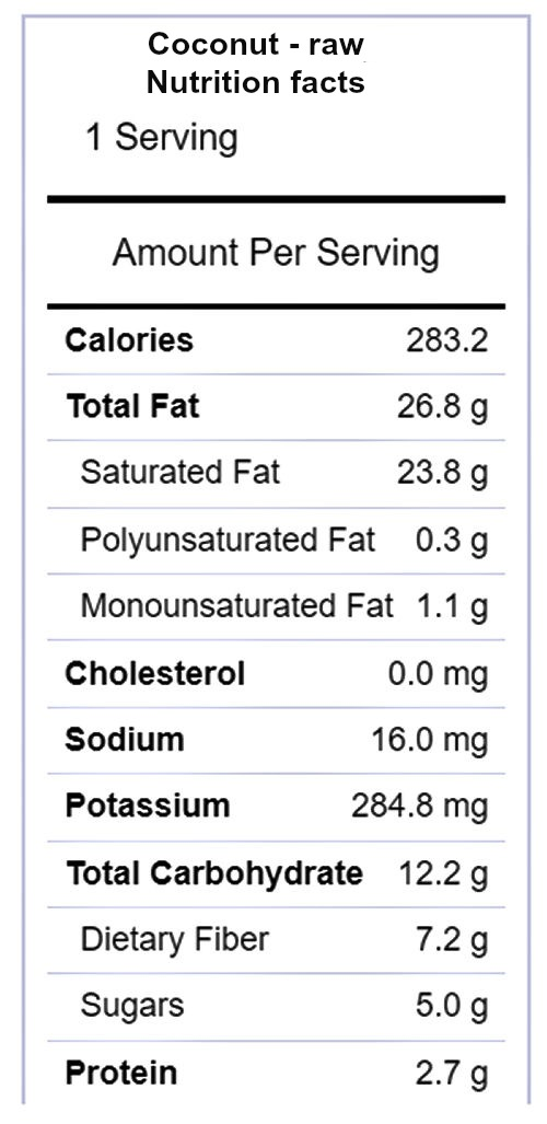 Raw coconut nutritional label