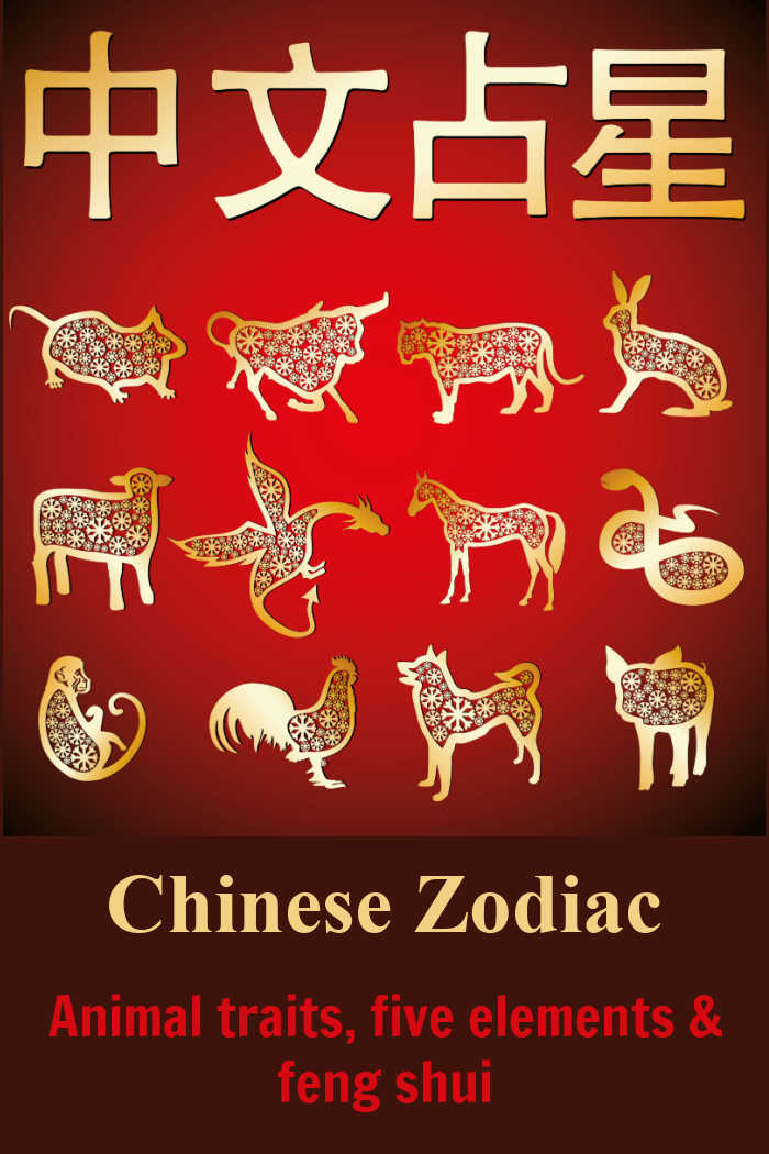 """Gold animal figures on a red background with Chinese characters and words """"Chinese Zodiac - animal traits, five elements and feng shui."""""""