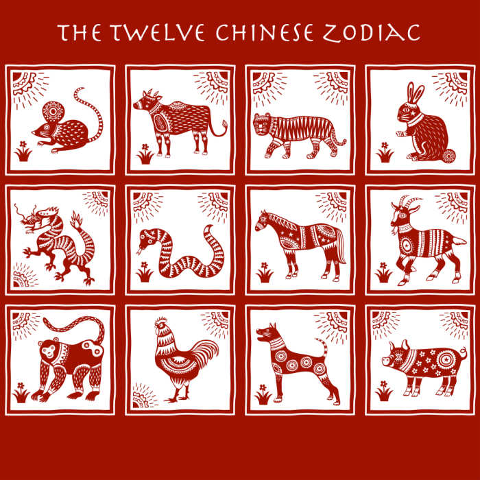 12 animals on a red background with words
